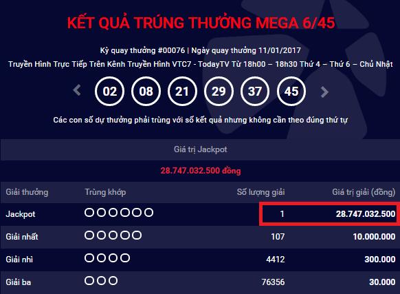 HOT Lai them mot khach hang may man trung jackpot Mega 29 ty dong hinh anh goc