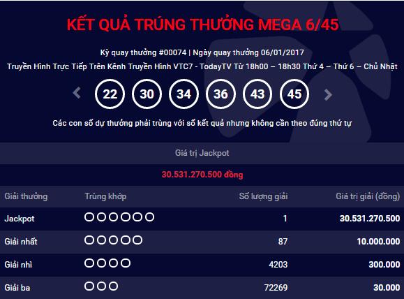HOT Them mot nguoi may man trung jackpot Mega 645 hon 30 ty dong hinh anh goc