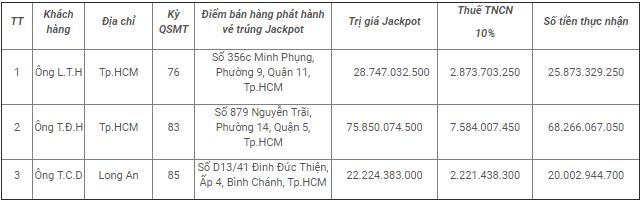 Trao thuong cho 3 nguoi may man trung Jackpot xuan Dinh Dau 2017 hinh anh goc 2