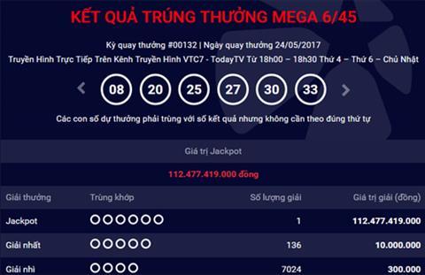 Xổ số Mega 24/5/2017: Một người trúng Jackpot kỷ lục hơn 112 tỷ đồng