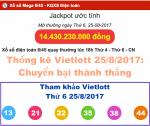 Thống kê Vietlott 25/8/2017: chuyển bại thành thắng