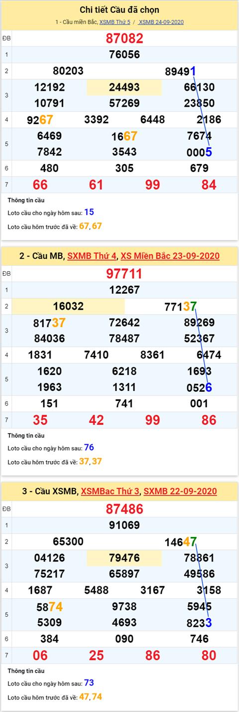 Thong-ke-phan-tich-XSMB-thu-6-ngay-25-9-2020xs