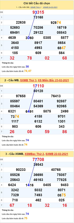 Phan tich XSMB 2502 thu 5 - Thong ke XSMB hom nay 2502 hinh anh 4